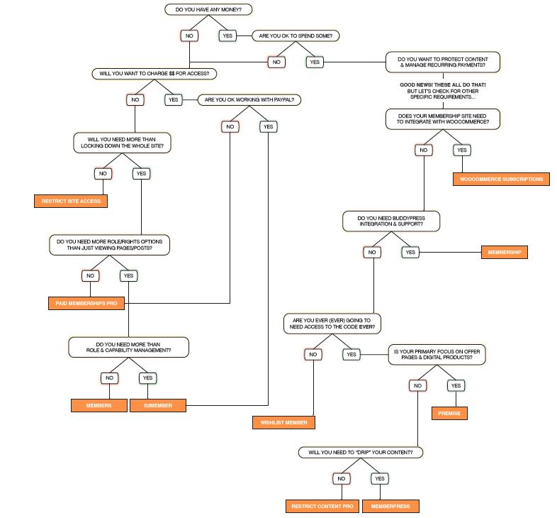 chrislema-chart